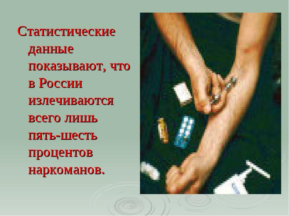 Статистические данные показывают, что в России излечиваются всего лишь пять-ш...