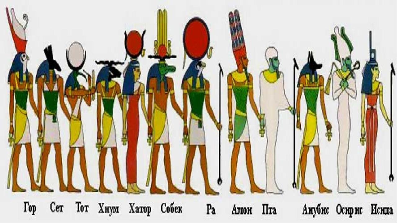 картинки всех богов древнего египта с именами закону начала будущего