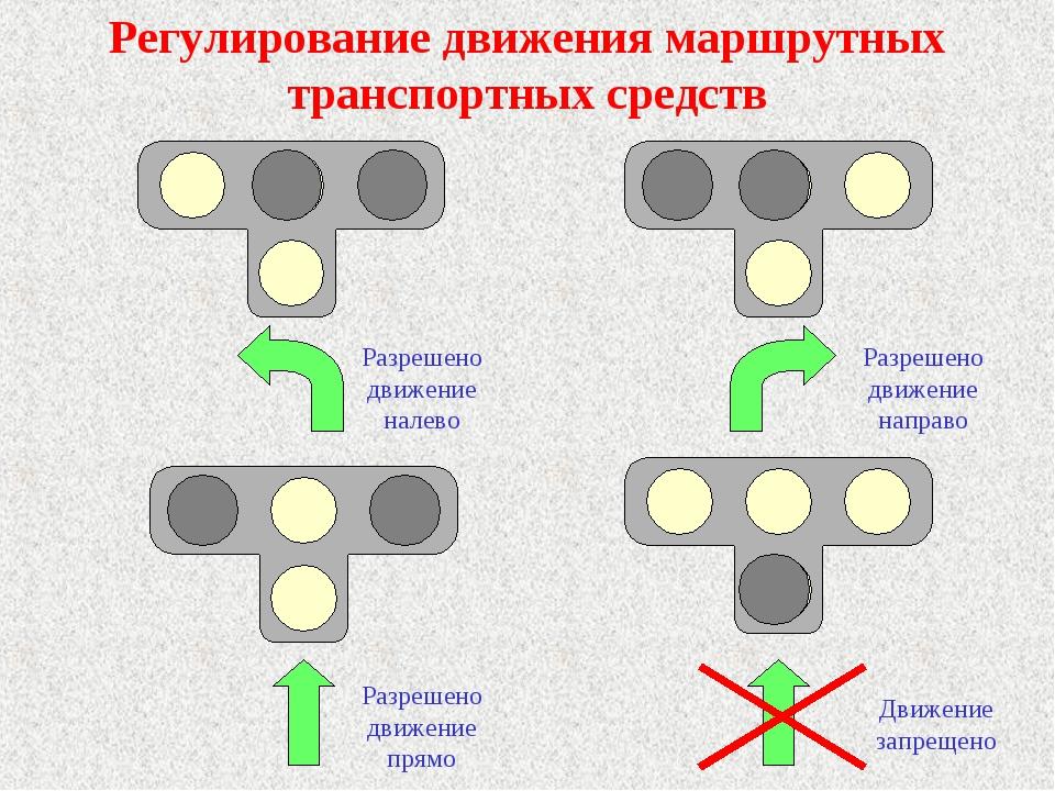 светофор для трамвая обозначения в картинках стена