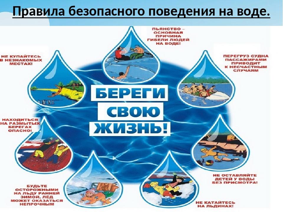 картинки и знаки правила поведения у воды