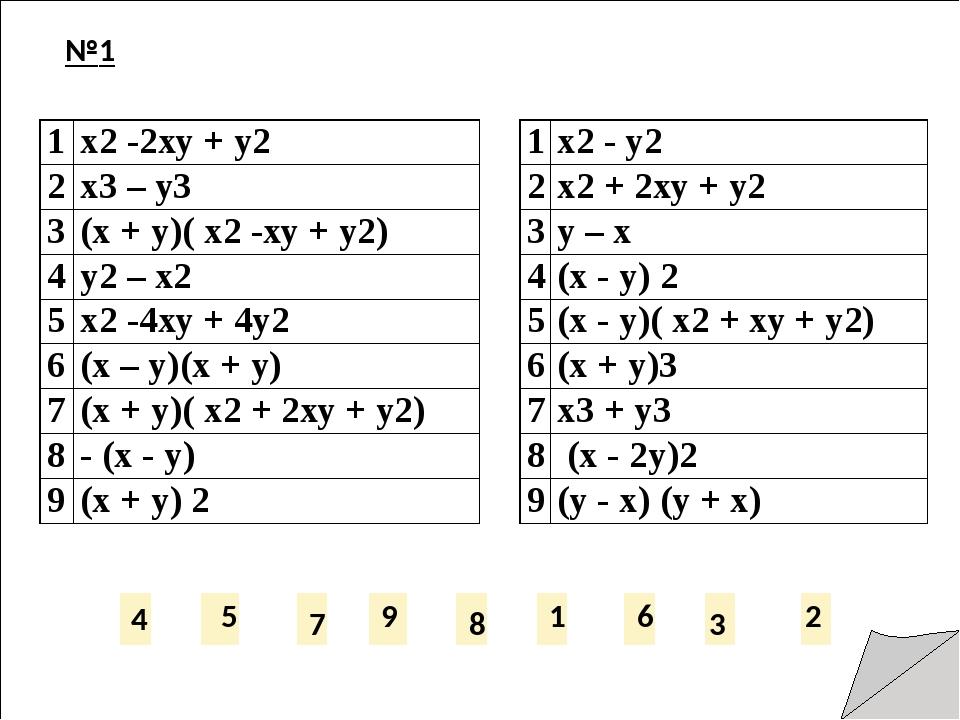 №1 4 5 7 9 8 1 6 3 2 1 х2-2ху + у2 2 х3– у3 3 (х + у)( х2-ху + у2) 4 у2– х2...