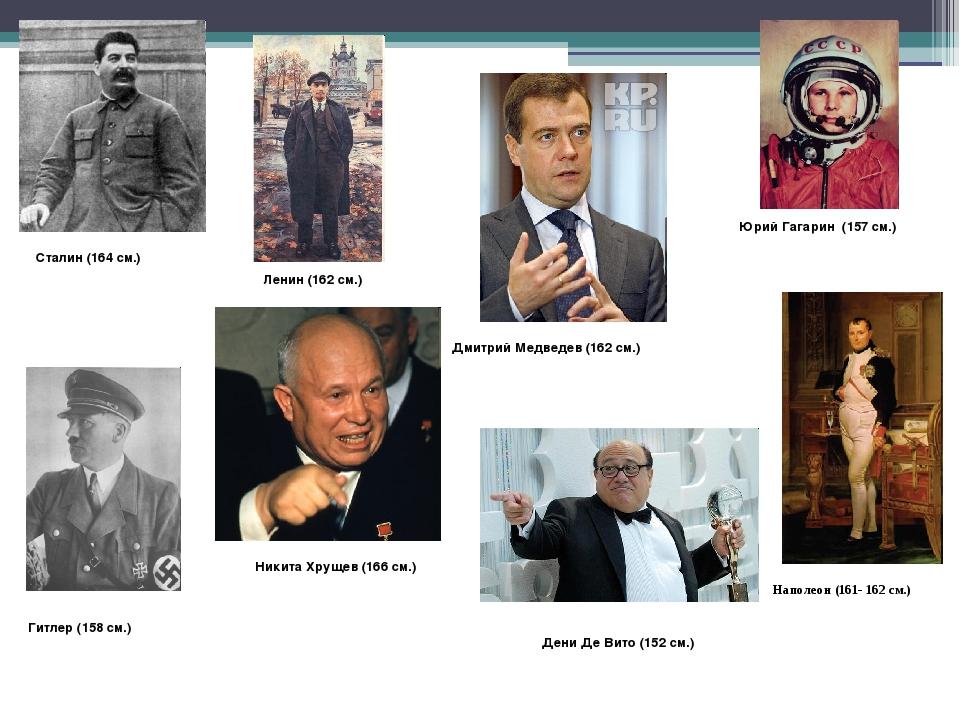 Наполеон (161- 162 см.) Ленин (162 см.) Сталин (164 см.) Юрий Гагарин (157 см...