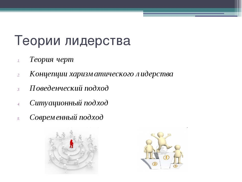 Теории лидерства Теория черт Концепции харизматического лидерства Поведенческ...