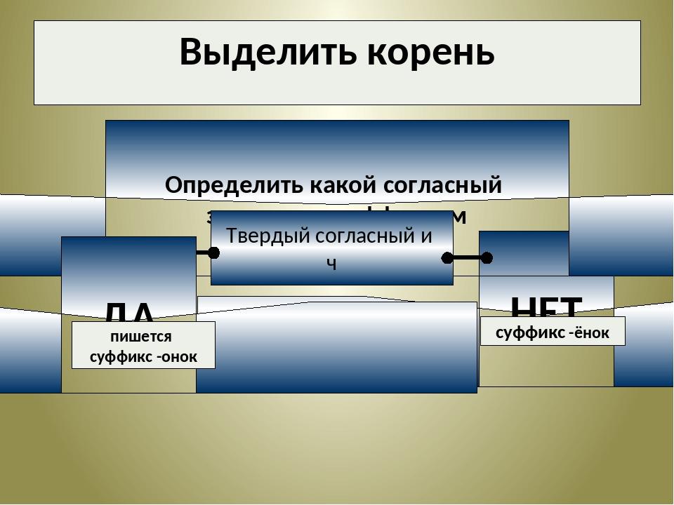 Выделить корень НЕТ Определить какой согласный звук перед суффиксом Твердый с...