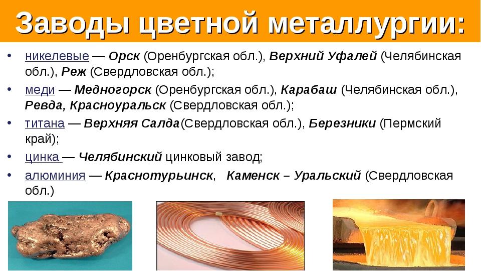Заводы цветной металлургии: никелевые — Орск (Оренбургская обл.), Верхний Уфа...