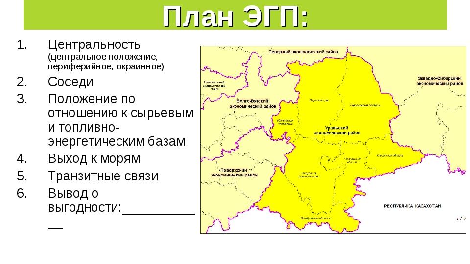 План ЭГП: Центральность (центральное положение, периферийное, окраинное) Сосе...