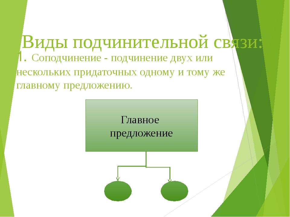 Виды подчинительной связи: 1. Соподчинение - подчинение двух или нескольких п...