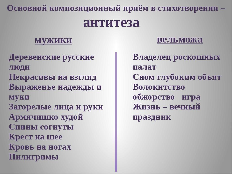 Основной композиционный приём в стихотворении – антитеза мужики вельможа Дер...