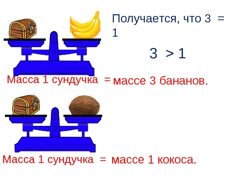 Масса 1 сундучка = массе 3 бананов. Масса 1 сундучка = массе 1 кокоса. Получа...