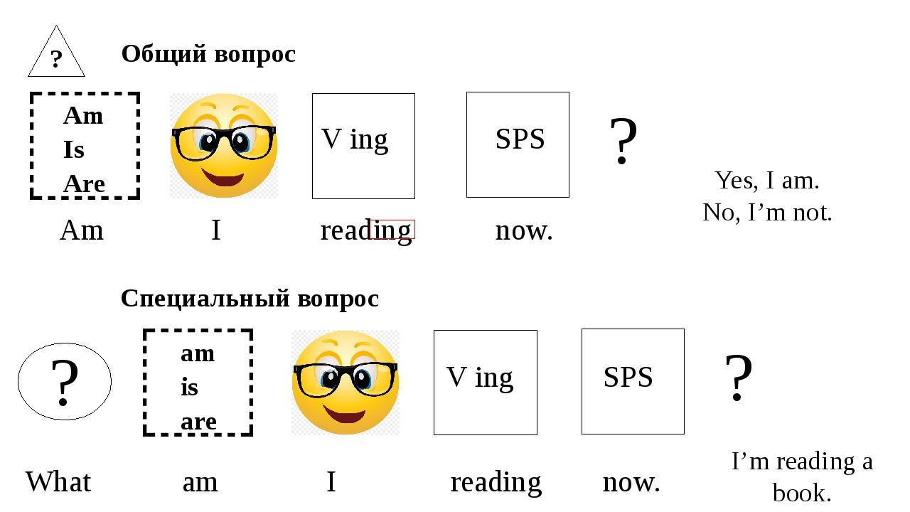 ,? Am Is Are ? Общий вопрос V ing SPS ? Am I reading now. Cпециальный вопрос...