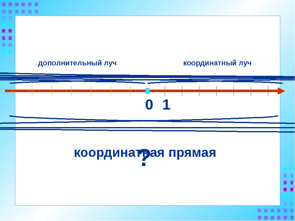 0 1 координатный луч дополнительный луч координатная прямая ?