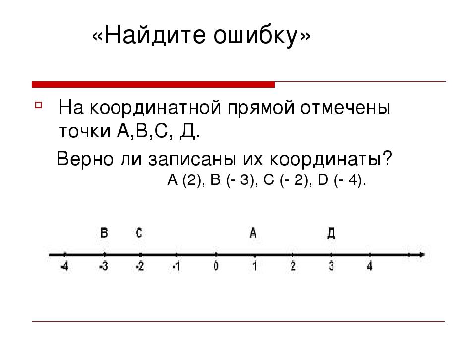 «Найдите ошибку» На координатной прямой отмечены точки А,В,С, Д. Верно ли за...