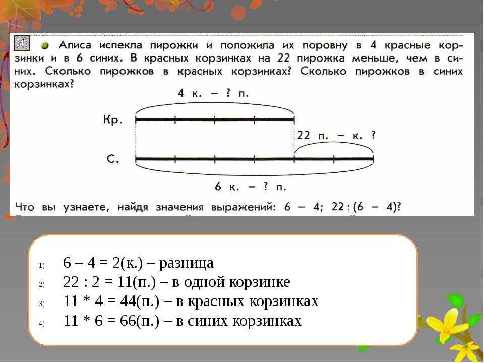Вспоминаем то, что знаем 6 – 4 = 2(к.) – разница 22 : 2 = 11(п.) – в одной к...
