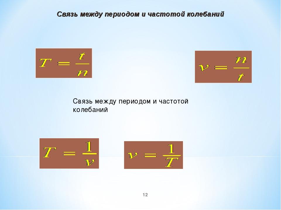 * Связь между периодом и частотой колебаний Связь между периодом и частотой к...