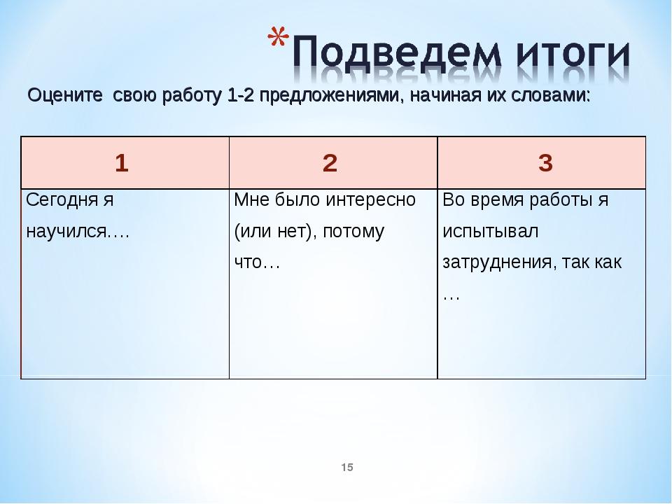 * Оцените свою работу 1-2 предложениями, начиная их словами: 1  2  3 Сегодн...