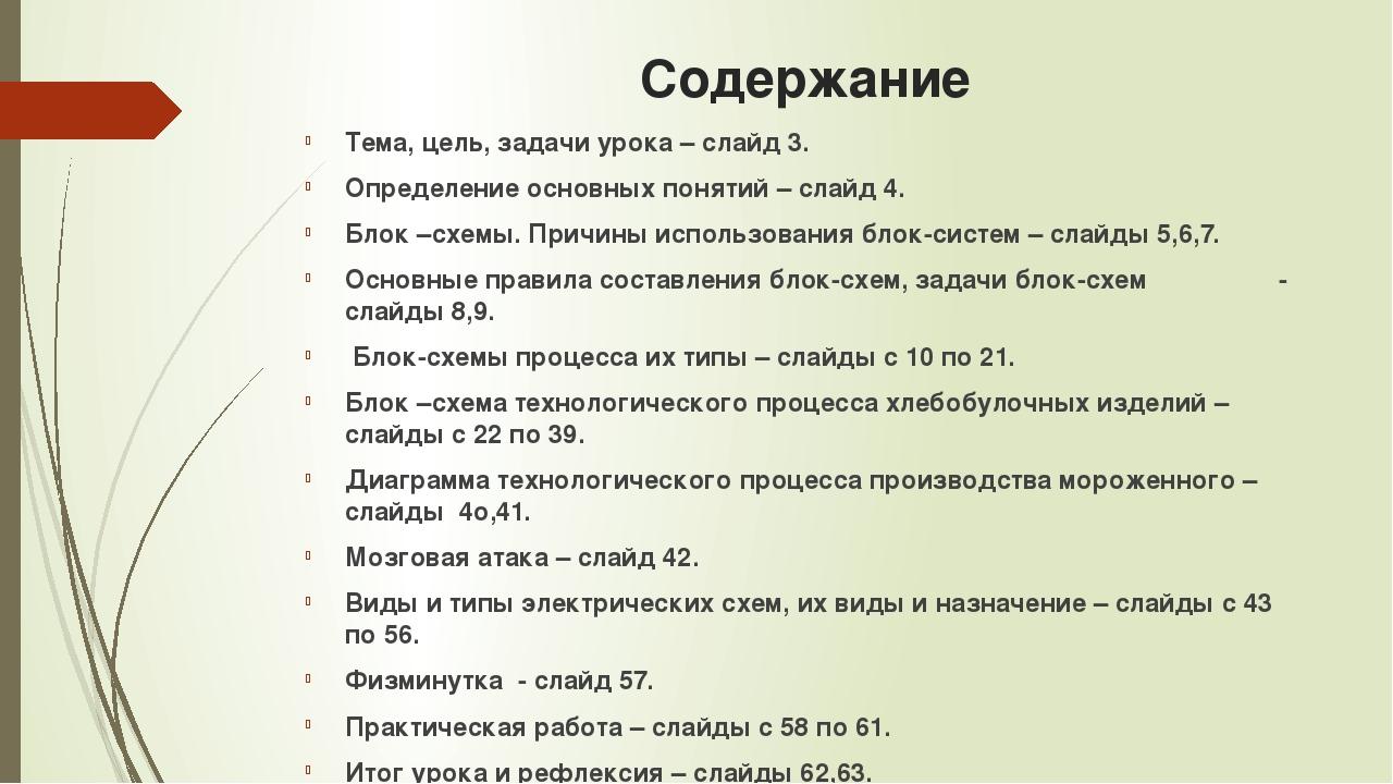Содержание Тема, цель, задачи урока – слайд 3. Определение основных понятий –...