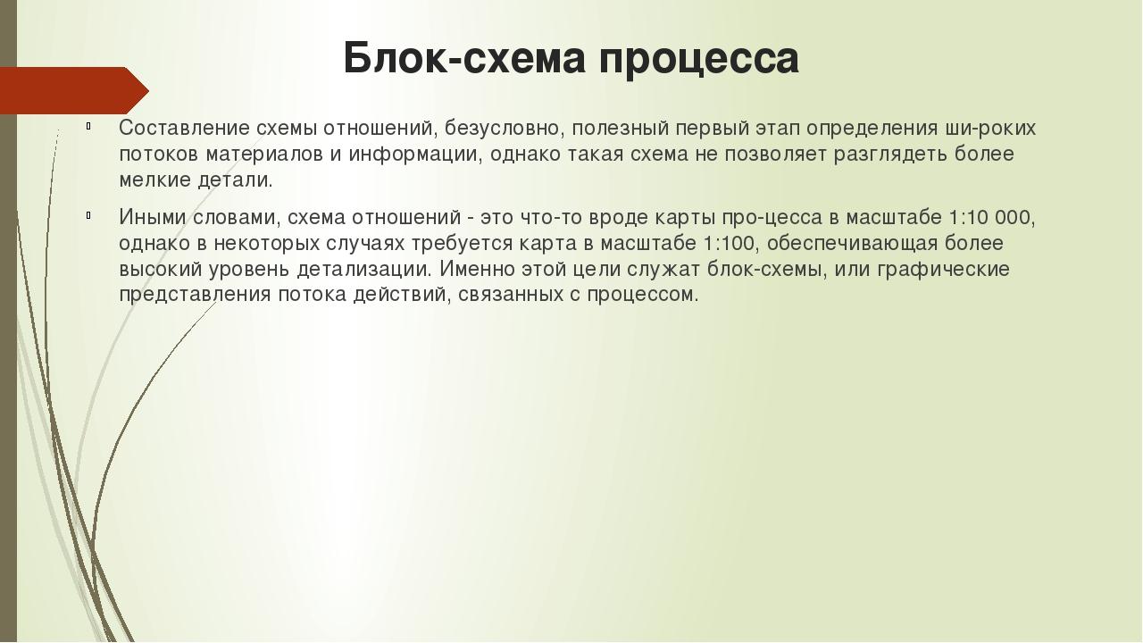 Блок-схема процесса Составление схемы отношений, безусловно, полезный первый...