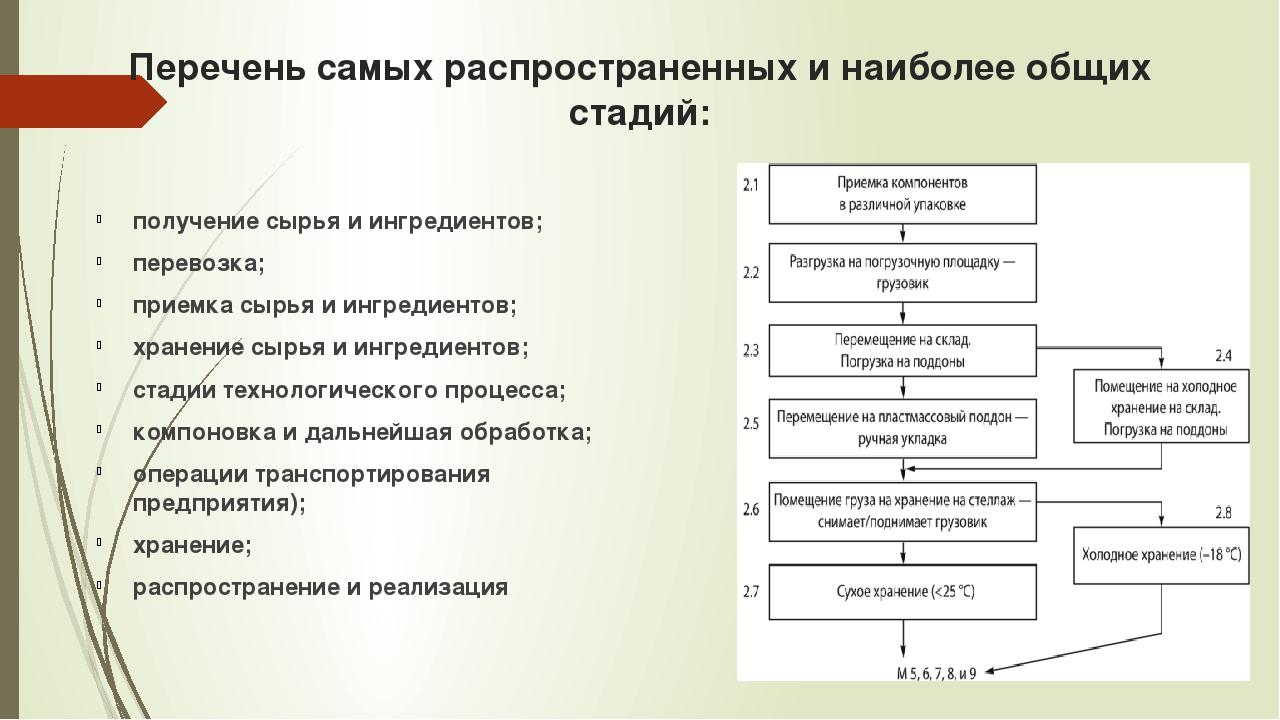 Перечень самых распространенных и наиболее общих стадий: получение сырья и ин...