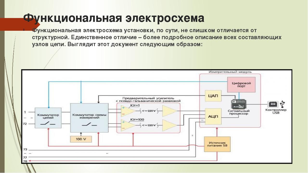 Функциональная электросхема Функциональная электросхема установки, по сути, н...