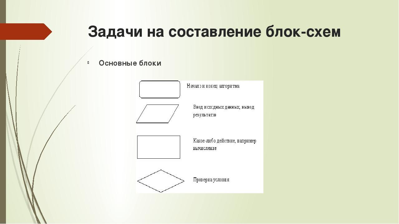 Задачи на составление блок-схем Основные блоки