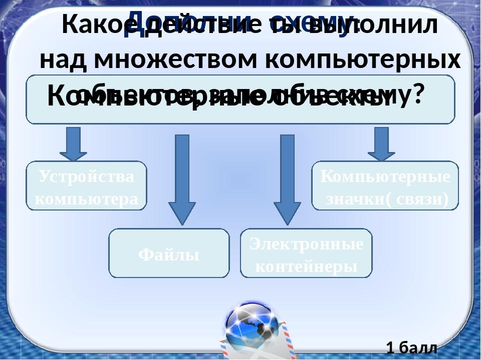Дополни схему: Устройства компьютера Файлы Компьютерные значки( связи) Электр...