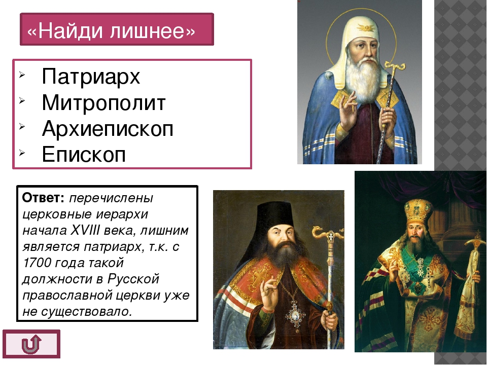 «Найди лишнее» А. И. Остерман Э. Бирон канцлер Головкин князь Черкасский Отв...