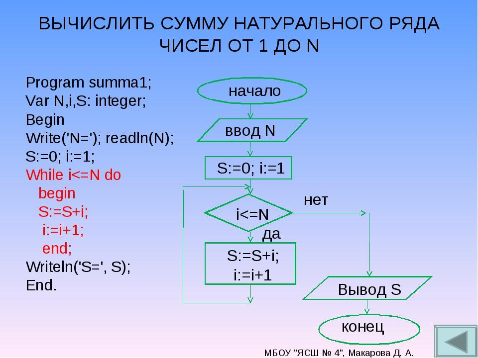 Вычислить сумму натурального ряда чисел от 1 до n с постусловием