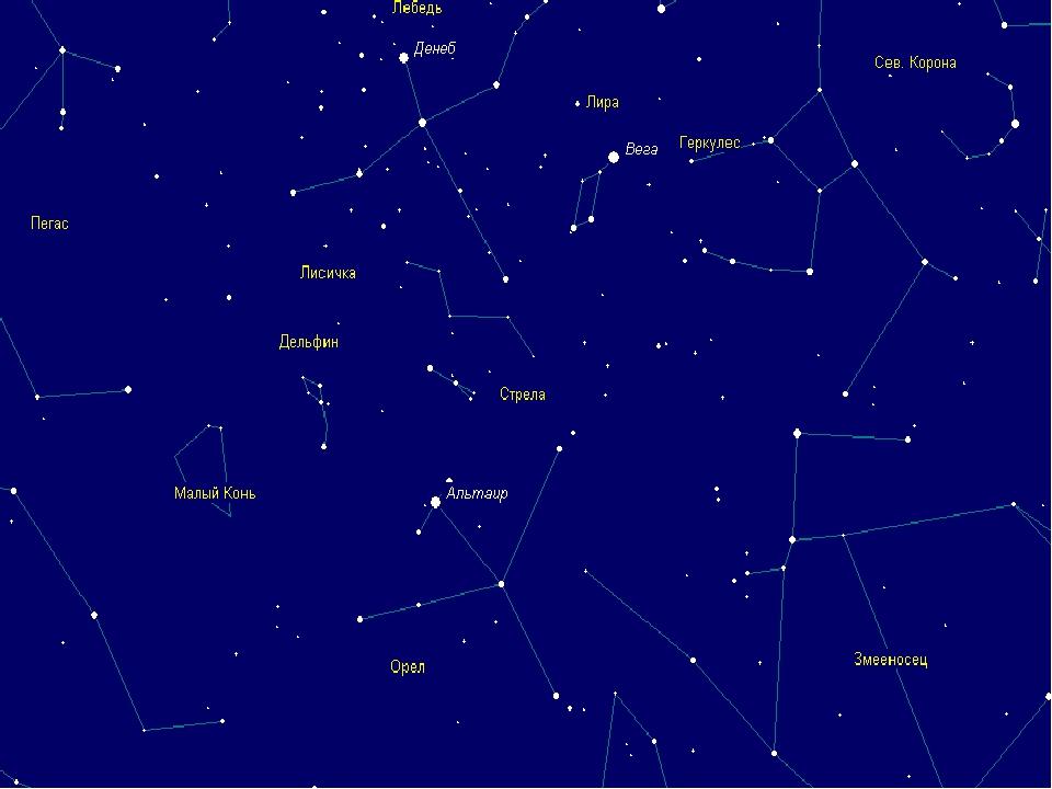 Небесные созвездия картинки и названия
