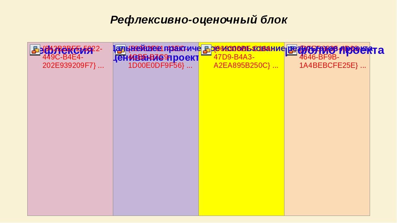 Рефлексивно-оценочный блок