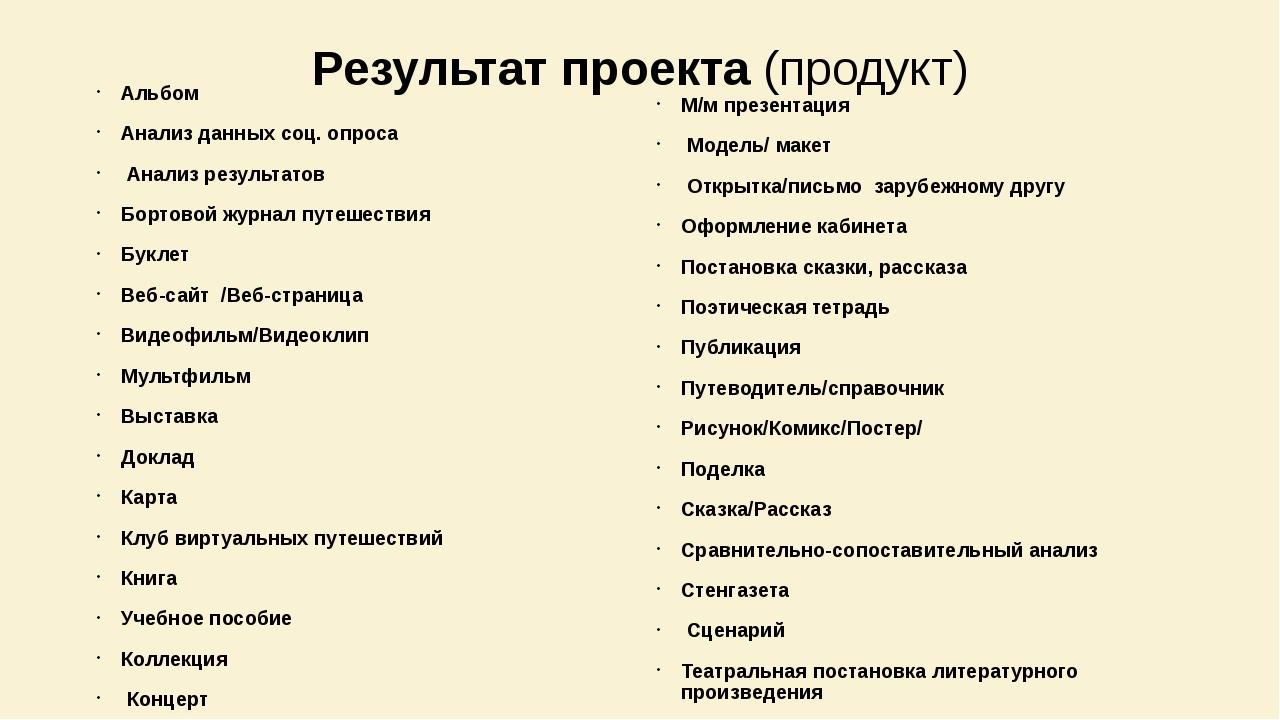 Результат проекта (продукт) Альбом Анализ данных соц. опроса Анализ результат...