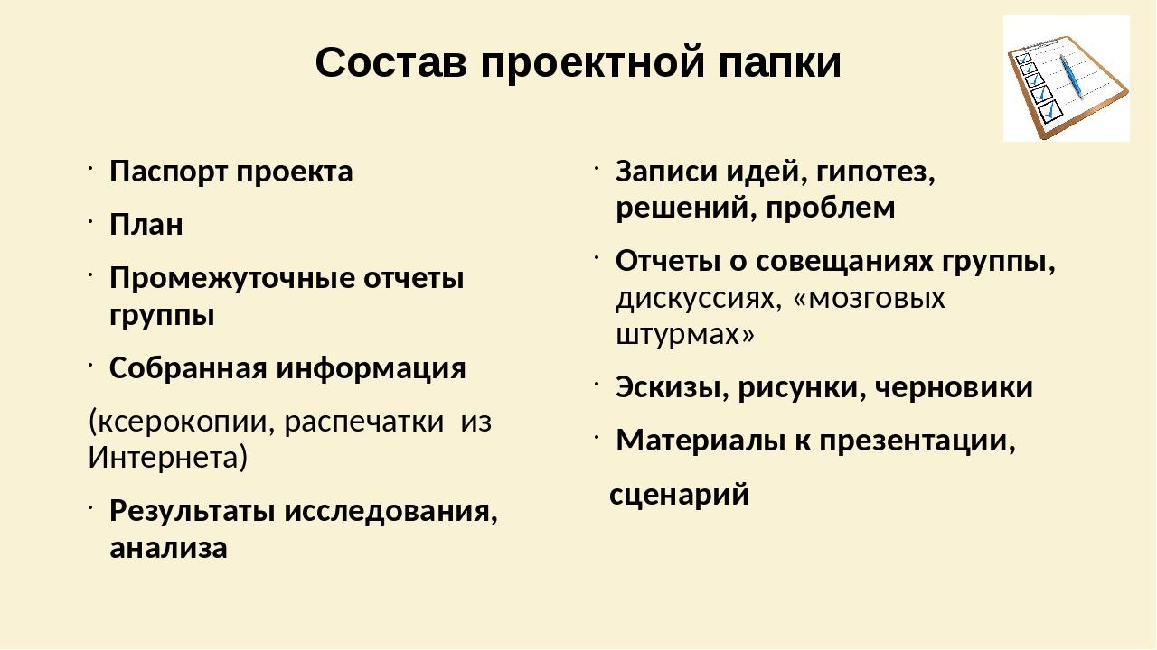 Состав проектной папки Паспорт проекта План Промежуточные отчеты группы Собра...