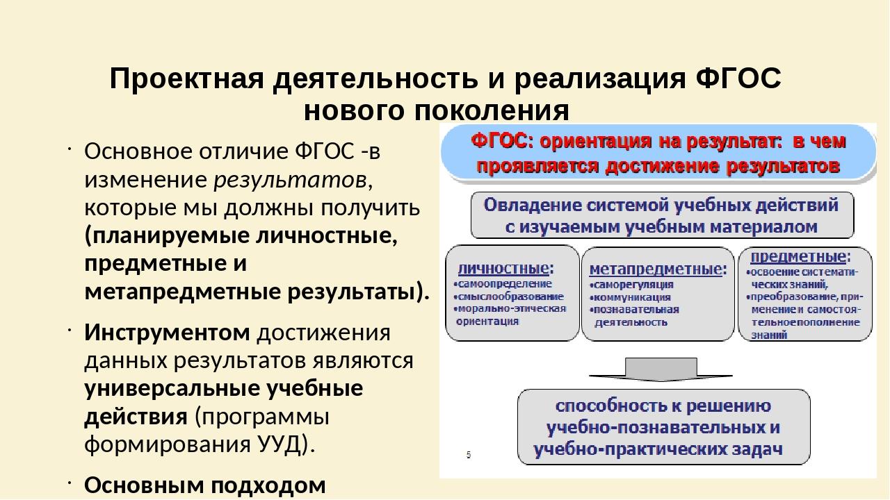 Проектная деятельность и реализация ФГОС нового поколения Основное отличие Ф...