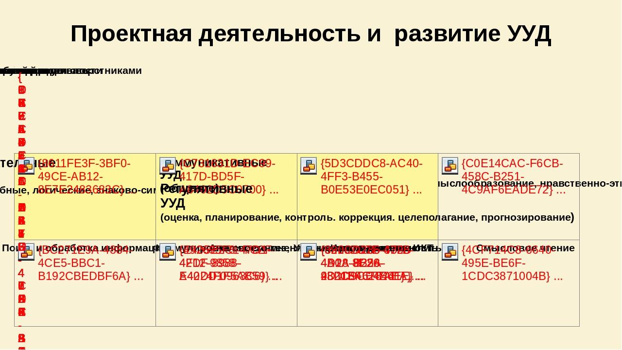 Проектная деятельность и развитие УУД