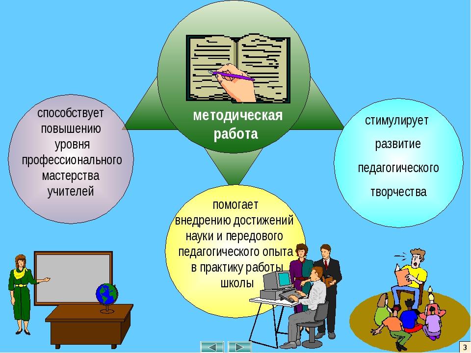 Картинка для методического семинара
