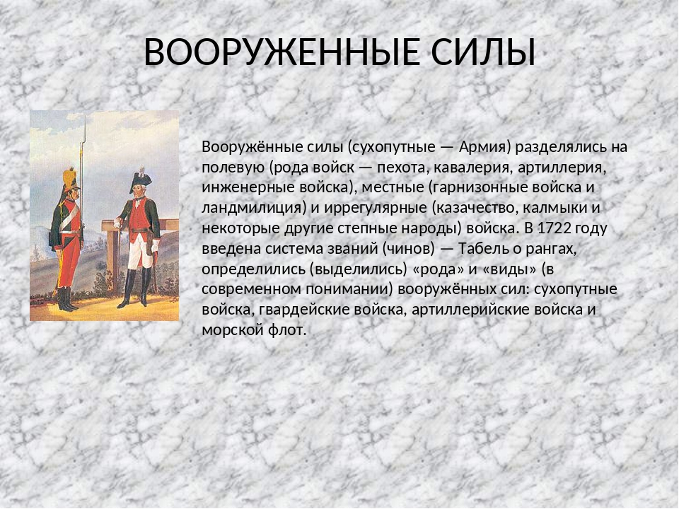 ВООРУЖЕННЫЕ СИЛЫ Вооружённые силы (сухопутные — Армия) разделялись на полевую...