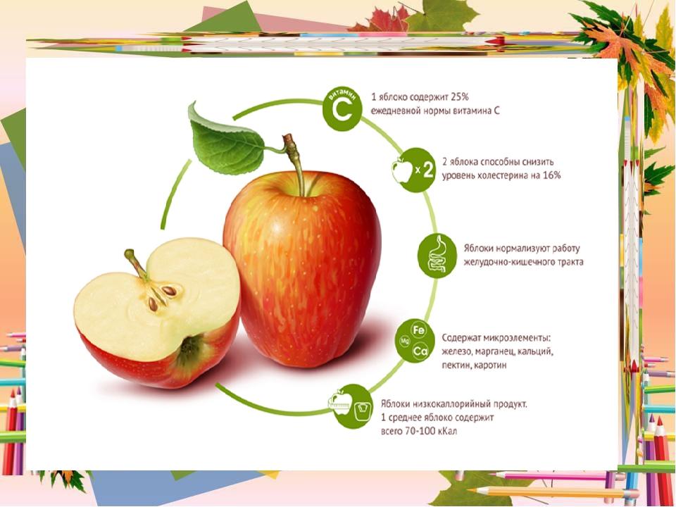 Яблоко с витаминами картинка