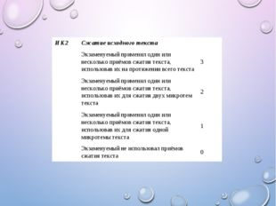 ИК2 Сжатие исходного текста   Экзаменуемый применил один или несколько приё