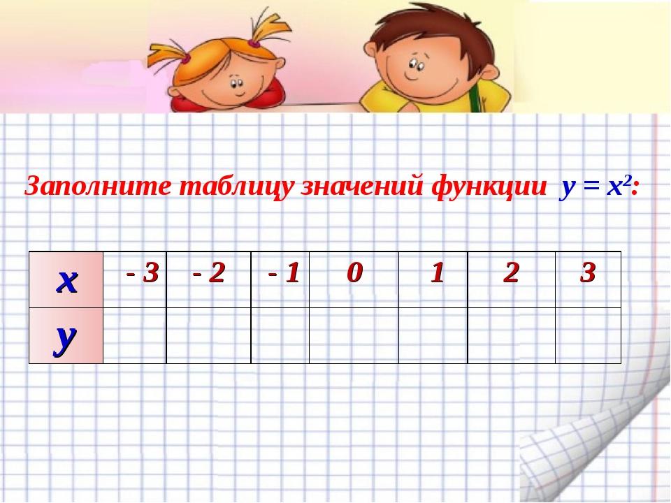 Заполните таблицу значений функции y = x2: х - 3- 2 - 1 0 123 y