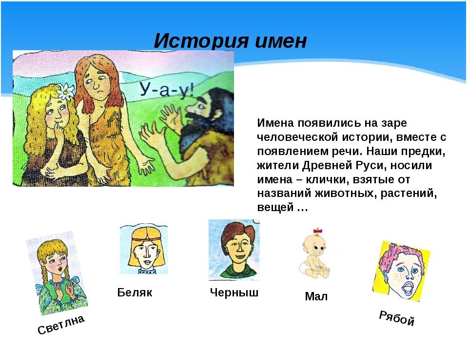 История имени картинки