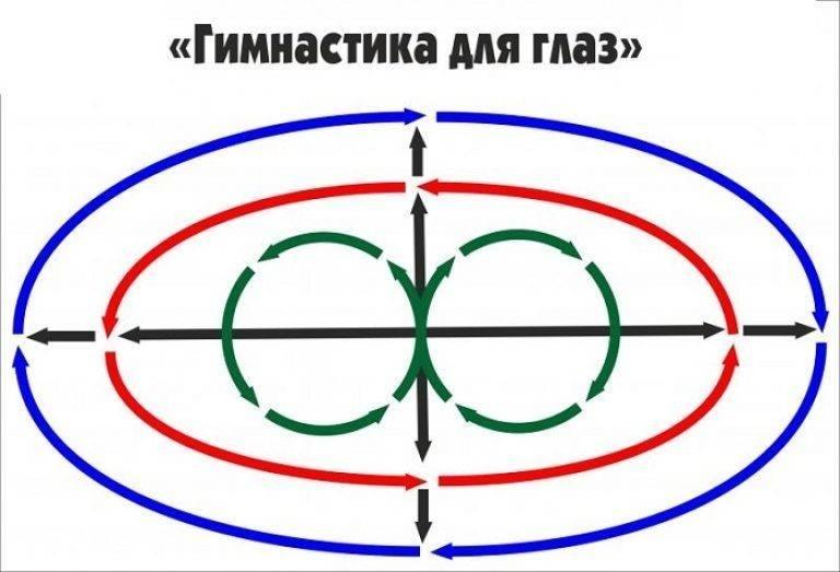 Гимнастика для глаз картинки для школы