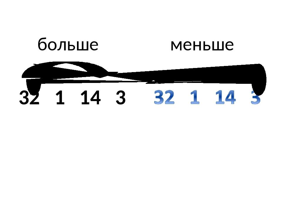 32 1 14 3 больше меньше