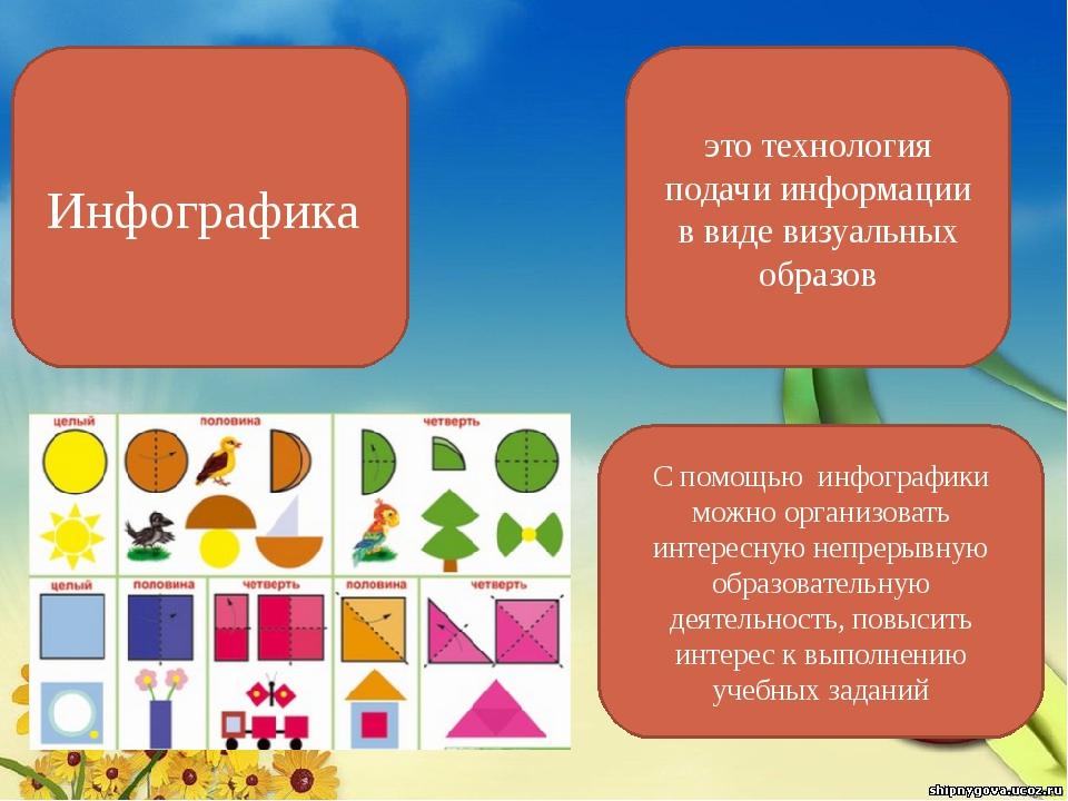 С помощью инфографики можно организовать интересную непрерывную образовательн...