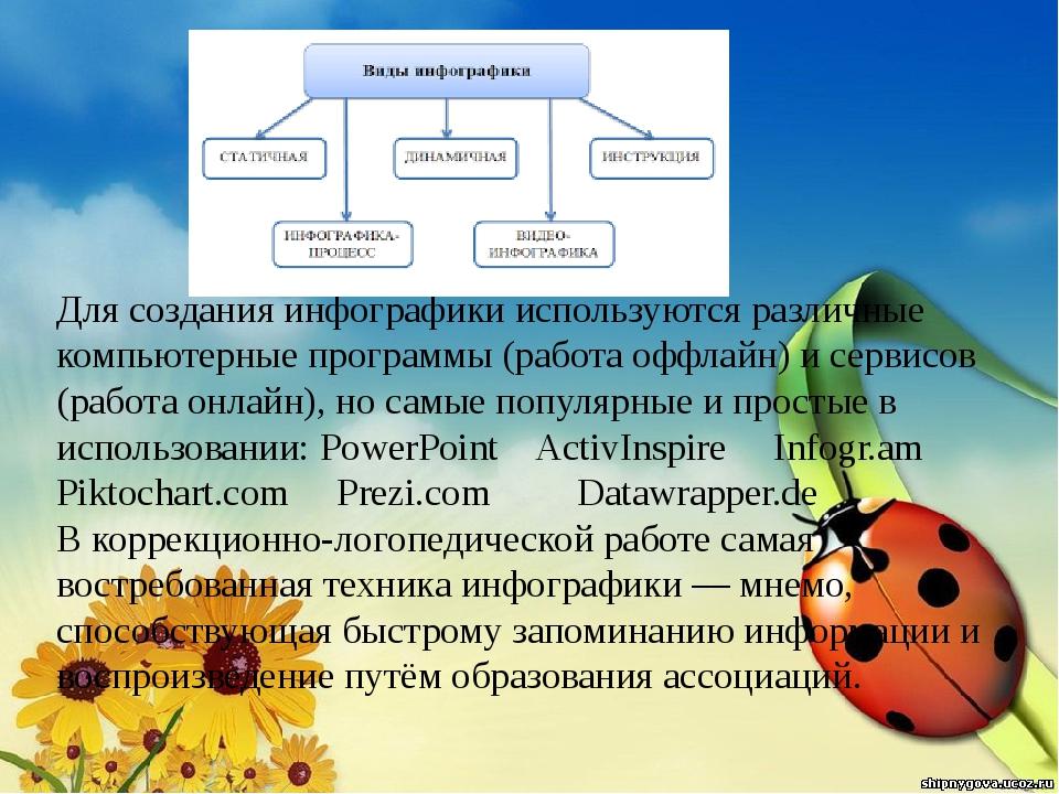Для создания инфографики используются различные компьютерные программы (рабо...