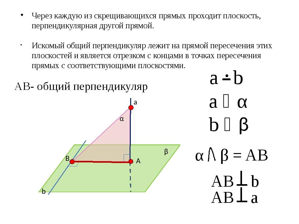 Искомый общий перпендикуляр лежит на прямой пересечения этих плоскостей и яв...