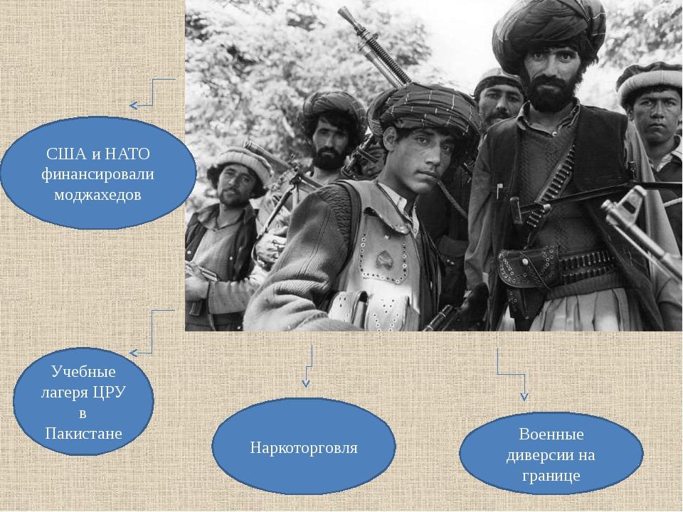 США и НАТО финансировали моджахедов Учебные лагеря ЦРУ в Пакистане Наркоторго...
