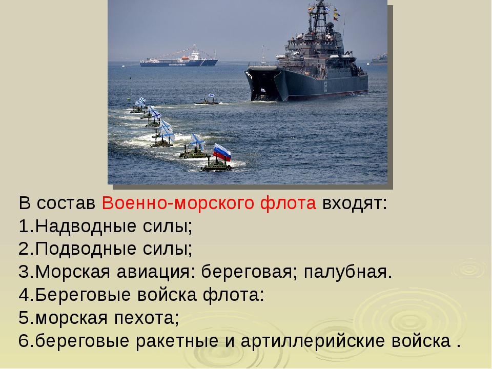 В состав Военно-морского флота входят: Надводные силы; Подводные силы; Морска...