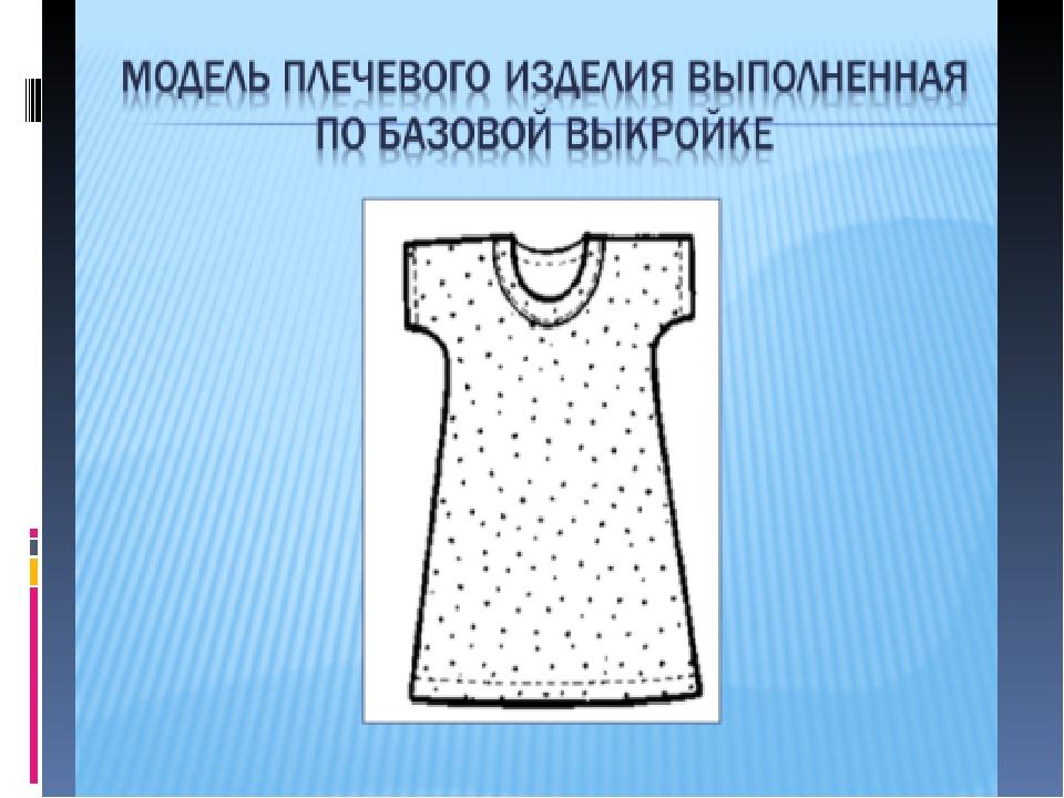 Картинки ночных сорочек для девочек для проекта