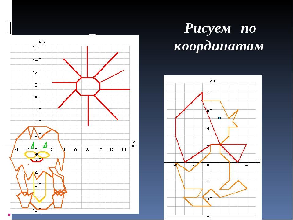 Картинка по математике координатная плоскость