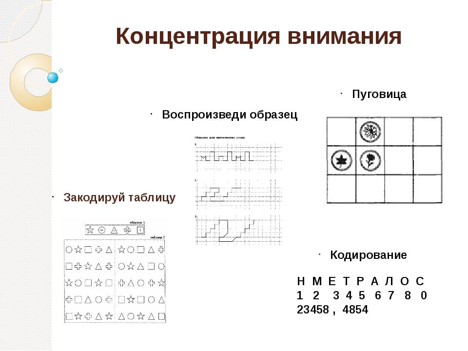 Закодируй таблицу Воспроизведи образец Пуговица Н М Е Т Р А Л О С 1 2 3 4 5...
