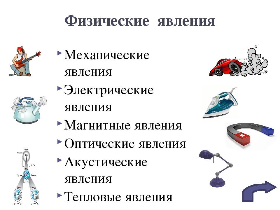 Домашнее задание §§ 1–3 Л: №12 принести тетради 12 или 18 листов: для контрол...